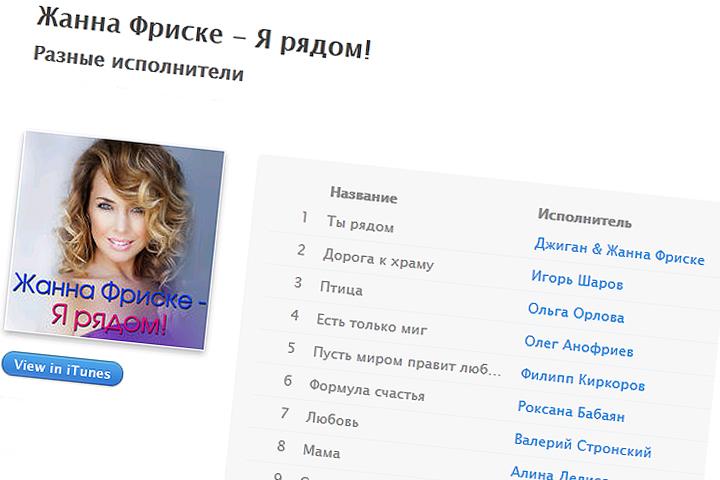 «Жанна Фриске— Ярядом!»: вышел альбом памяти Жанны Фриске