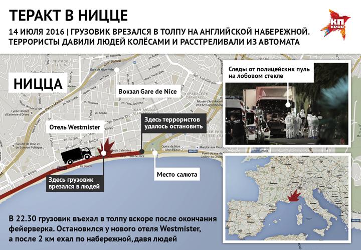 Схема места трагедии в Ницце Фото: Наиль ВАЛИУЛИН