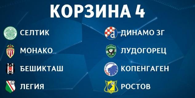 «Ростов» сыграет дома против «Баварии» 23ноября