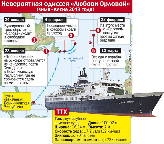 Пермские новости происшествия россия 1