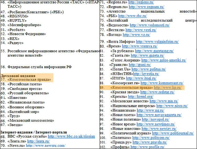 Радио Комсомольская правда  YouTube
