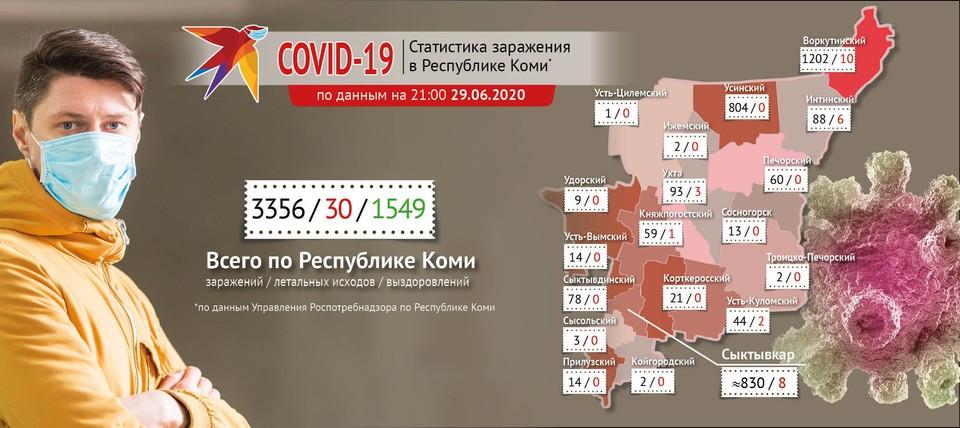 Количество случаев заражения в Коми продолжает расти. Инфографика Алексея Понарядова