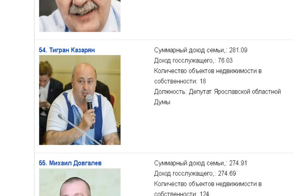 Доход семьи Тиграна Казаряна - 281 миллион рублей. Скриншот с сайта Forbes