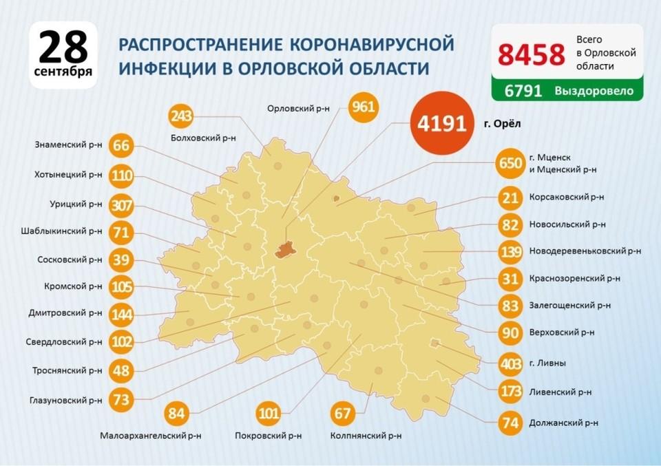 География новых случаев заболевания COVID-19 в Орловской области