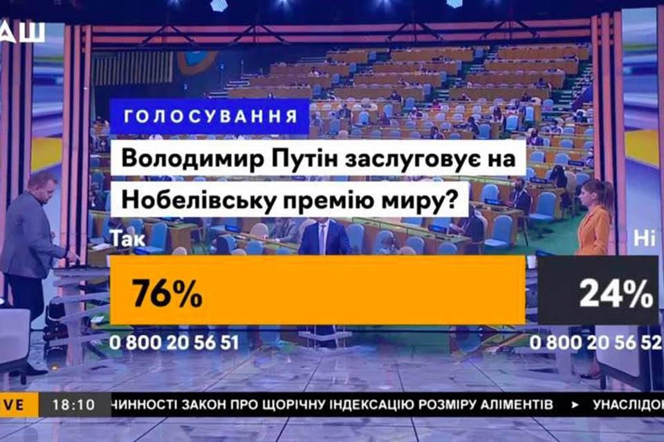 Рядовой опрос телезрителей на украинском телеканале «Наш» дал неожиданный результат