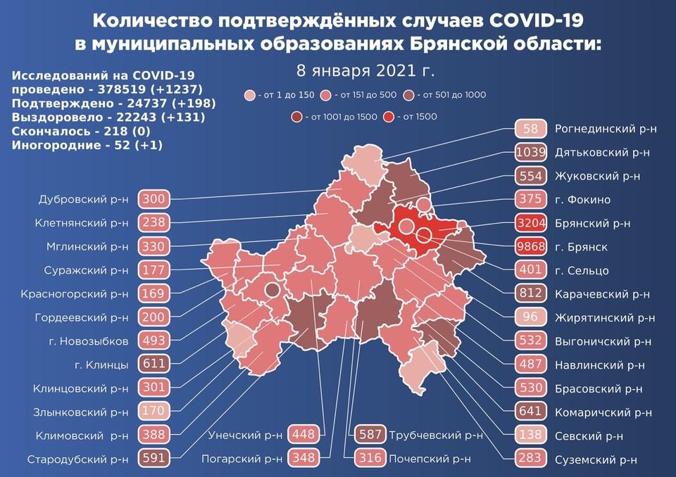 В Брянской области за сутки коронавирус обнаружили в 17 муниципалитетах.
