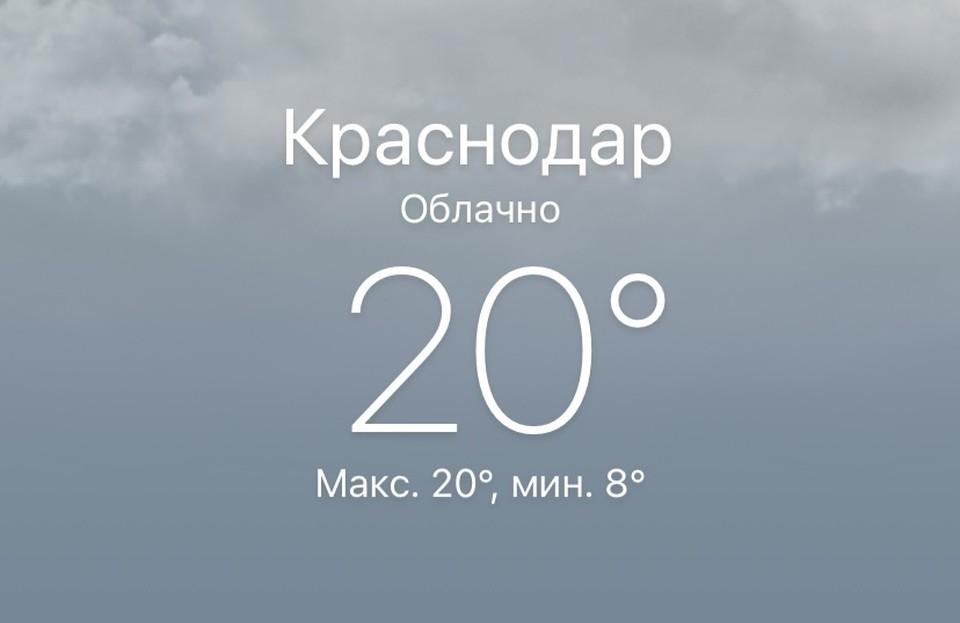 Настоящая весенняя погода на Кубани - переменчивая