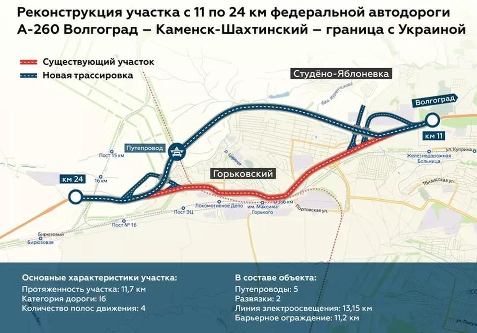 Графика Упрдор Москва - Волгоград