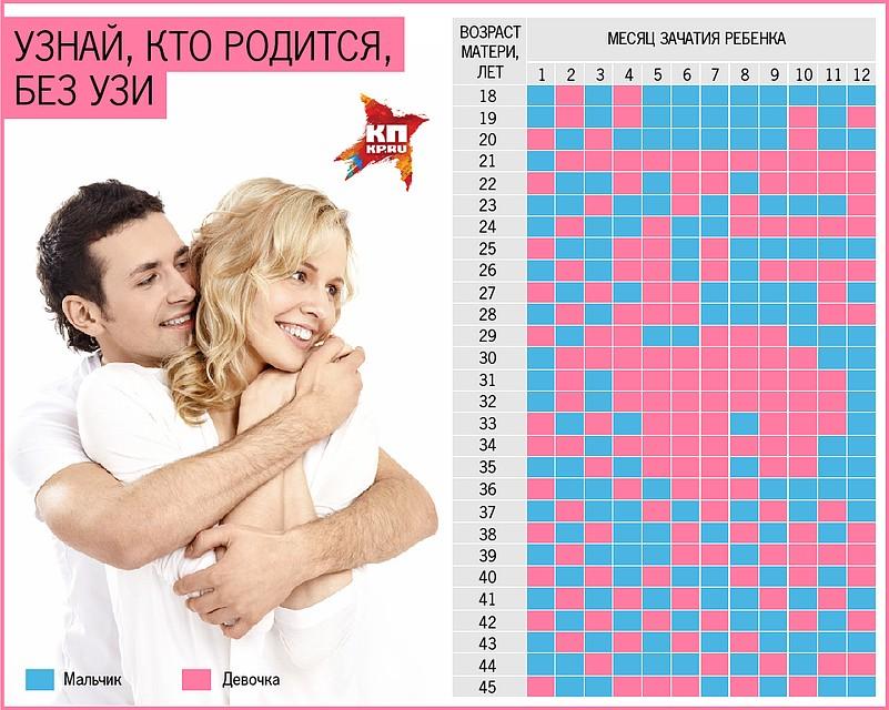 Беременная Ксения Собчак призналась мужу в любви