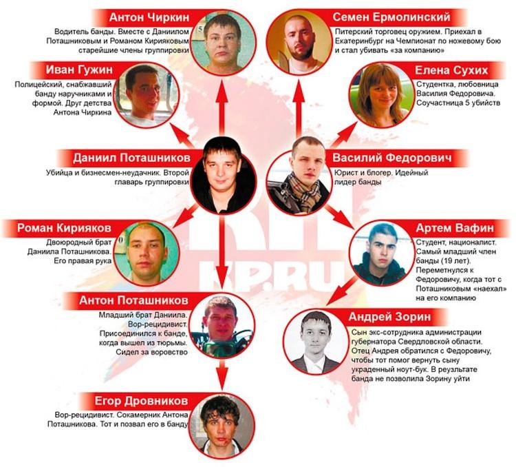 """Журналисты """"Комсомолки"""" занимались расследованием дела """"банды Федоровича"""" параллельно со следствием"""