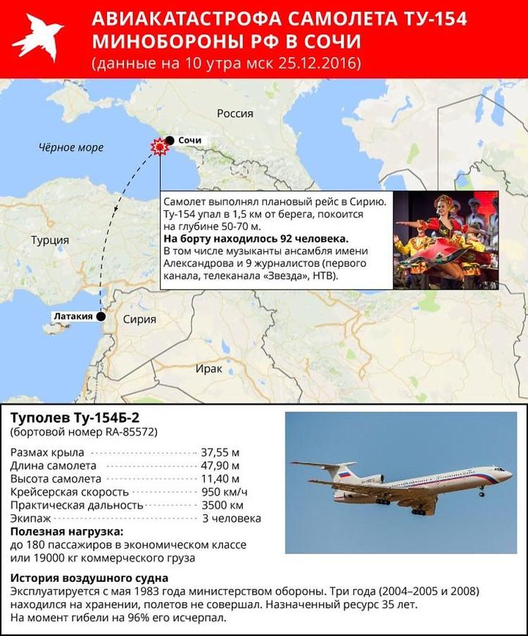 Ту-154 Минобороны РФ пропал с экранов радаров рано утром в воскресенье