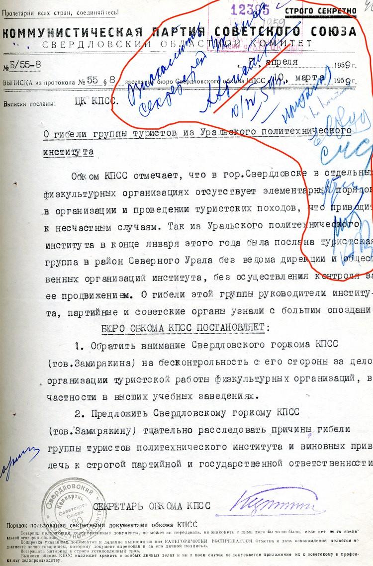Выписка из протокола заседания Свердловского обкома КПСС.
