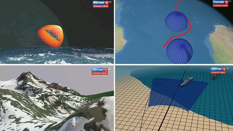 Кадры из компьютерной анимации, сопровождавшей раздел о новейшем российском оружии из Послания президента Федеральному собранию 1 марта 2018 года.