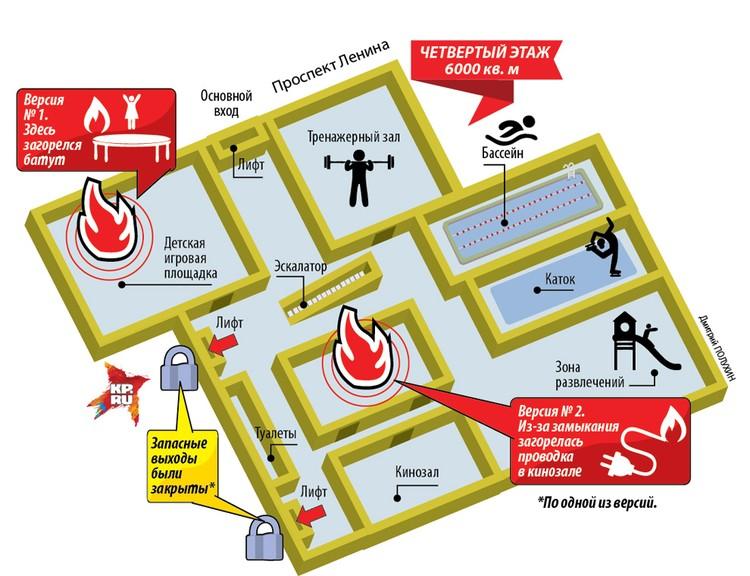"""Варианты расположения очага возгарания на 4-м этаже ТРЦ """"Зимняя вишня""""."""
