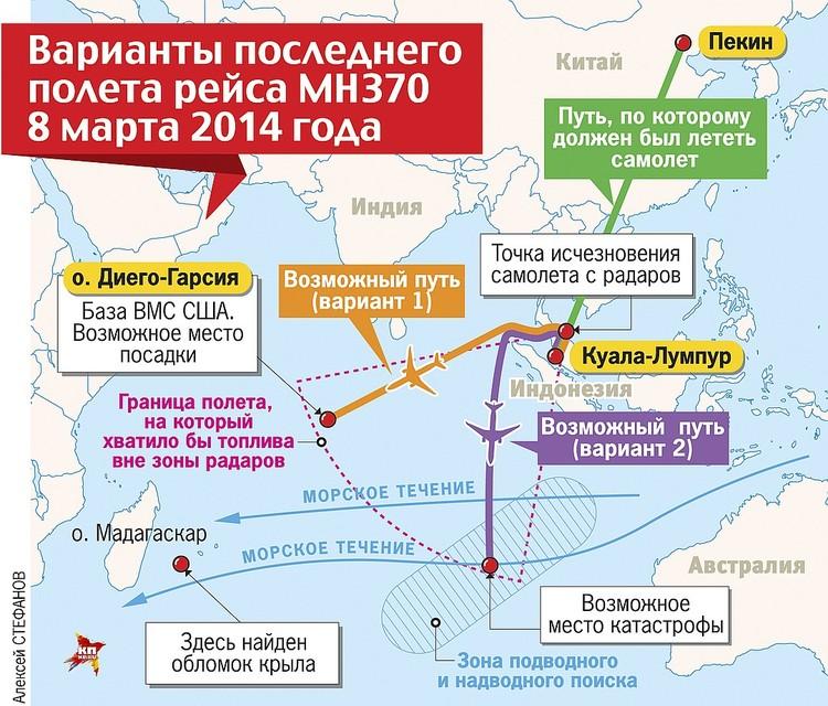 Варианты последнего полета рейса MH370 8 марта 2014 года