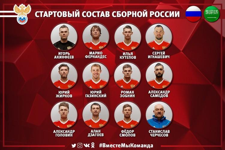 Фото: twitter.com/TeamRussia