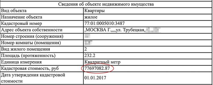 В документах указана кадастровая стоимость квартир. Рыночная цена выше. Так, квартира на Трубецкой стоит примерно 247 млн.