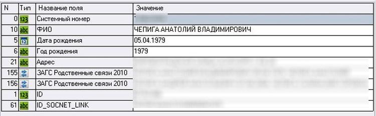 Если он родился в 1979, то вступительные экзамены сдал в 1997 году. И, по данным расследователей, выпустился через четыре года. Чего не может быть вообще
