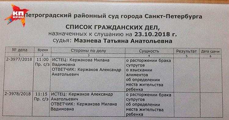 Петроградский суд слушает дело о разводе Кержаковых.