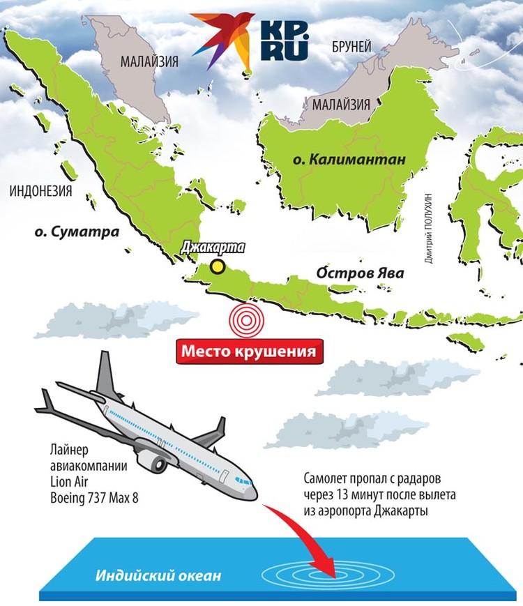 Схема крушения самолета.