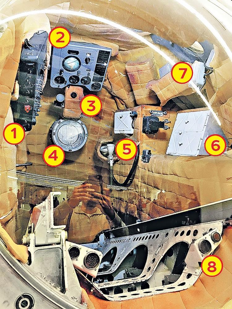 Oборудование спускаемого аппарата. 1. Пульт пилота. 2. Приборная доска с вращающимся глобусом. 3. Телекамера. 4. Иллюминатор с оптическим ориентиром. 5. Часть ассенизационного устройства. 6. Контейнеры с пищей. 7. Радиоприемник. 8. Направляющие катапу