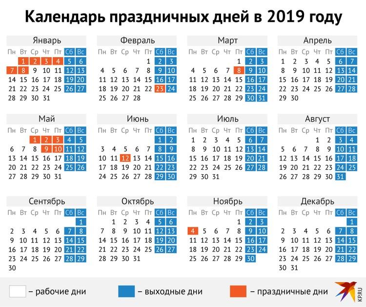 Выходные дни 5 и 6 января (суббота и воскресенье) и 23 февраля (суббота) были перенесены на 2, 3 и 10 мая