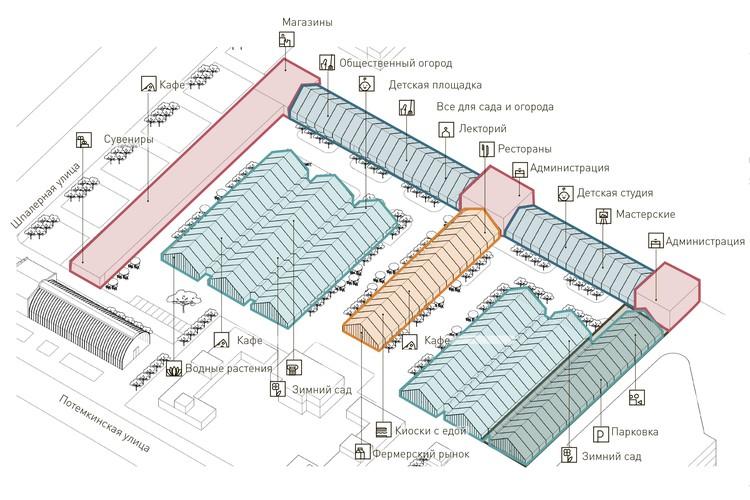 Схема общественного пространства. Фото: Предоставлено авторами концепции