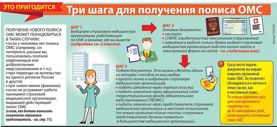 Организационно экономические основы кредитования предприятий и организаций
