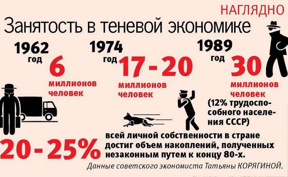 россельхозбанк смоленск кредиты потребительские