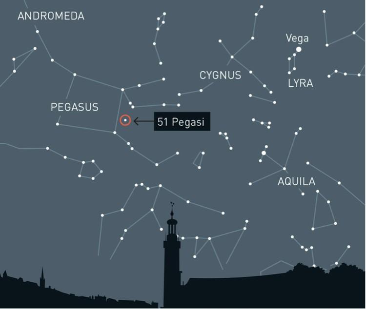 Звезда, у которой нашлась первая экзопланета. Видна на небе.