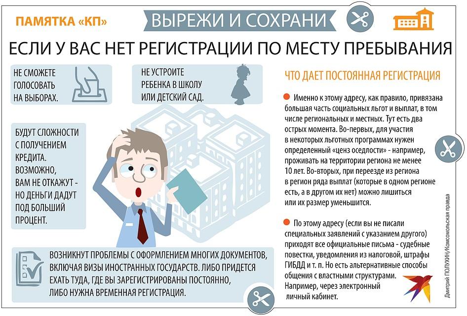Регистрация по месту жительства для кредита