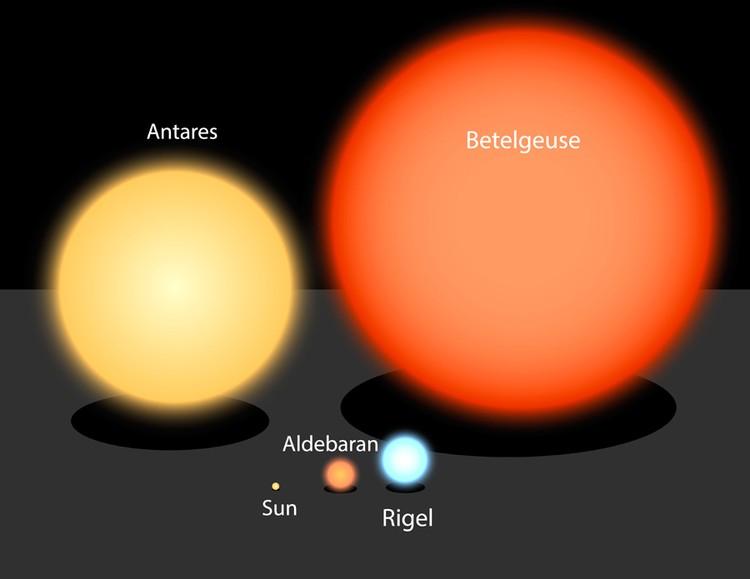 Такие большие звезды долго не живут