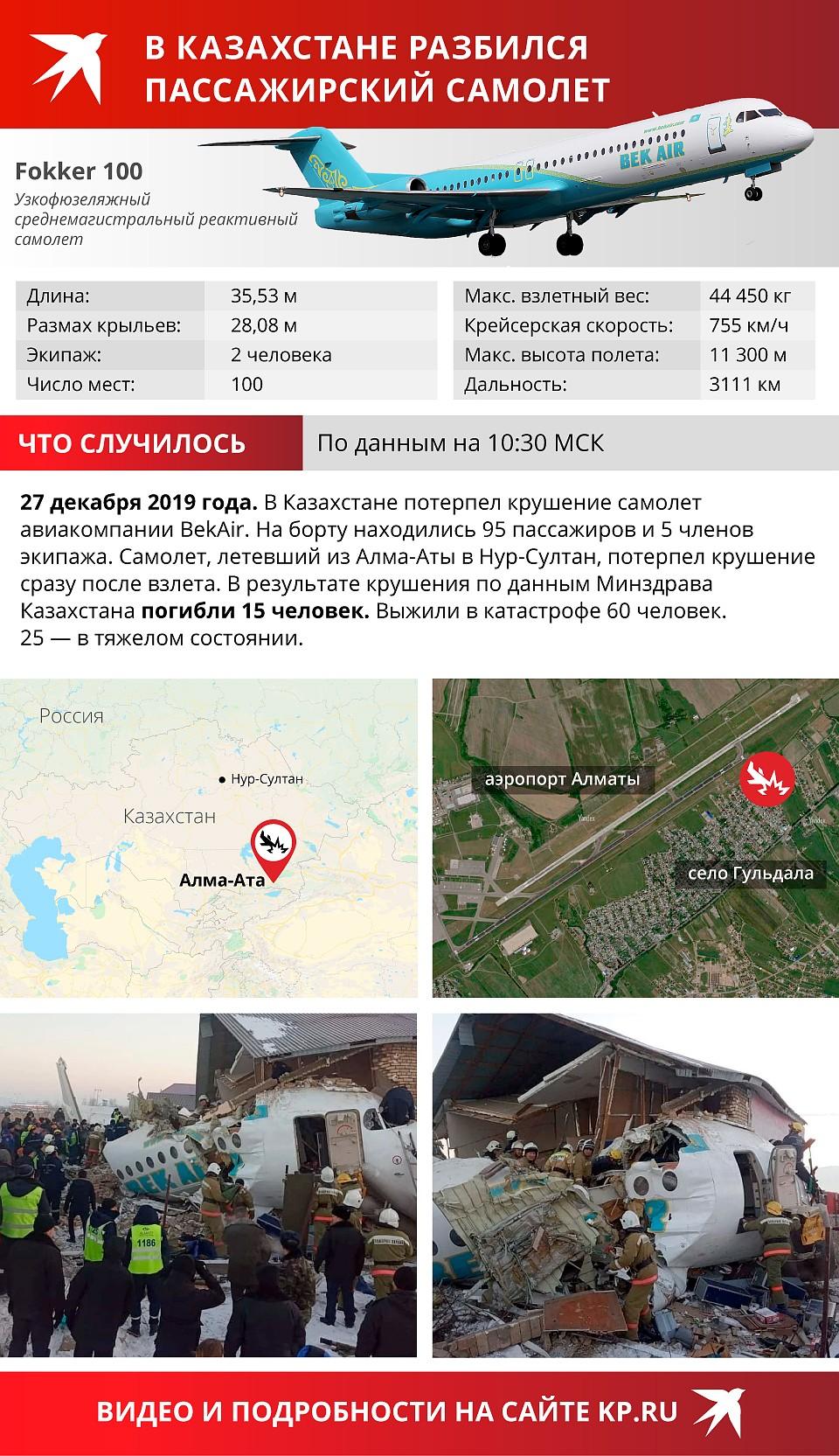 как проверить авто в аресте или нет в казахстане