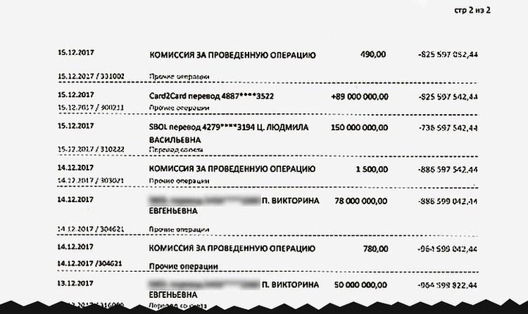 Выписка по счету Евгения Петросяна.