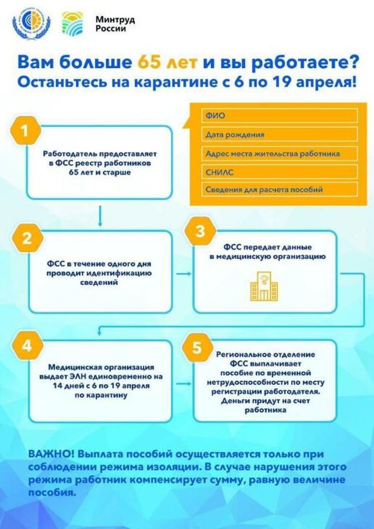 Фото предоставлено Тюменским региональным отделением Фонда социального страхования РФ.
