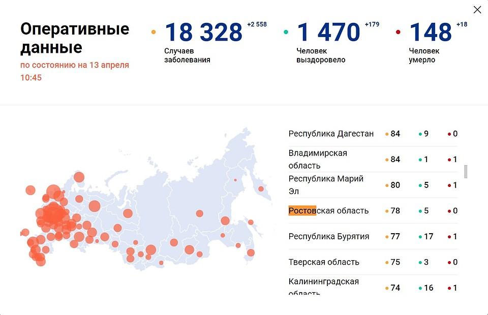 По всей России зафиксировано очередной рекорд по числу новых случаев заражения. Фото: стопкоронавирус.рф