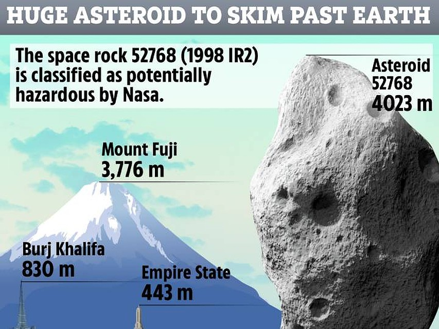 Астероид размером с Фудзияму. Хорошо, что пролетит мимо.