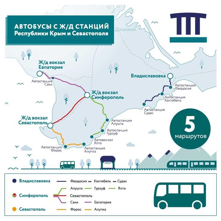 Автобусы будут отправляться через 40 минут после прихода поезда