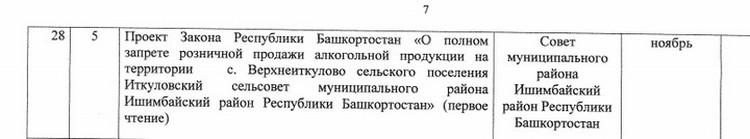 Отрывок из примерной программы регионального парламента
