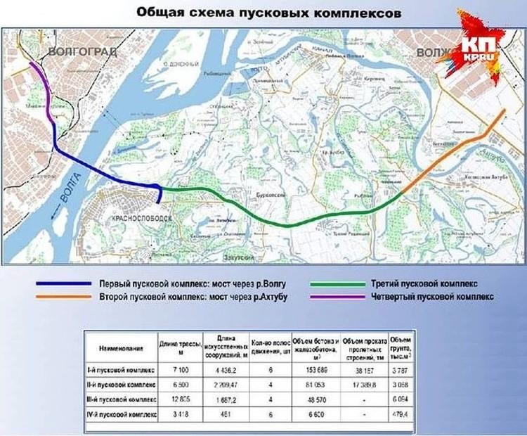 """Вот так выглядит весь волгоградский """"шелковый путь""""."""