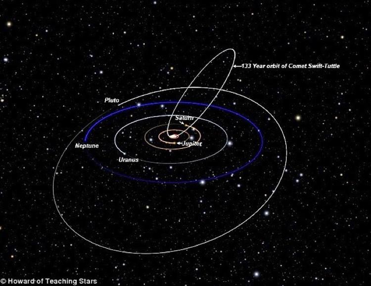 Однажды Земля может встретиться с самой кометой, а не с ее хвостом.