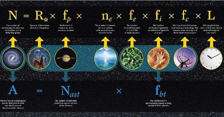 Уравнение Дрейка стало давать положительные результаты. Фото: программа исследования экзопланет НАСА.