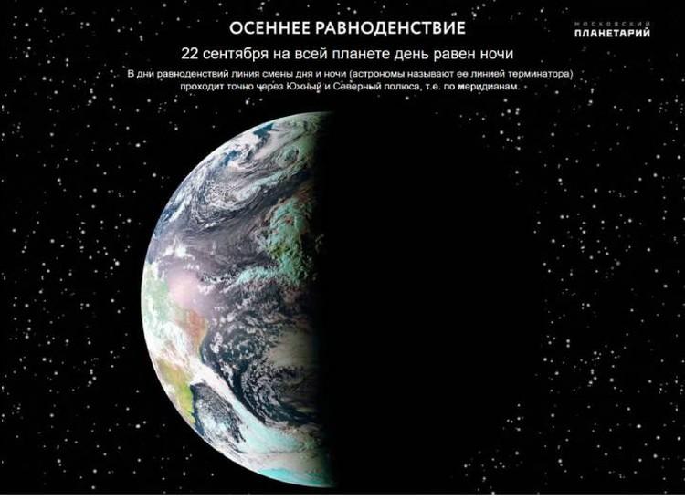 В день равноденствия Солнце одинаково освещает и северное и южное полушарие. Линия терминатора - та, которая отделяет освещенное полушарие от темного, проходит через полюса Земли, точно по меридианам.