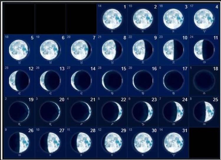 Фазы Луны в октябре 2020 года.