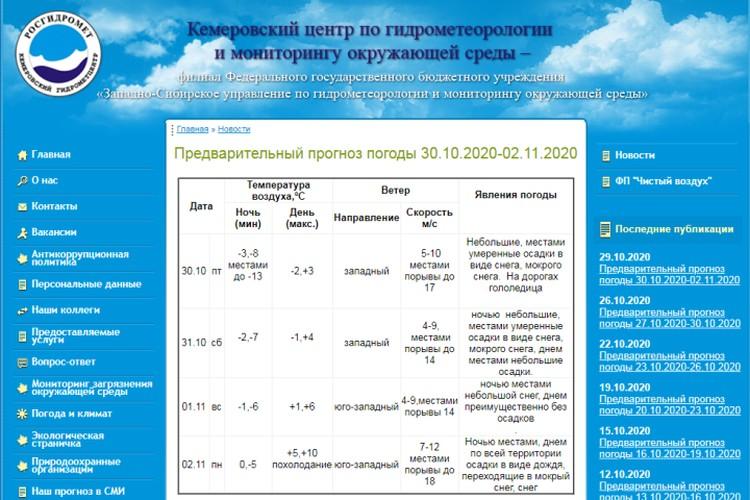 Прогноз Кемеровского гидрометцентра