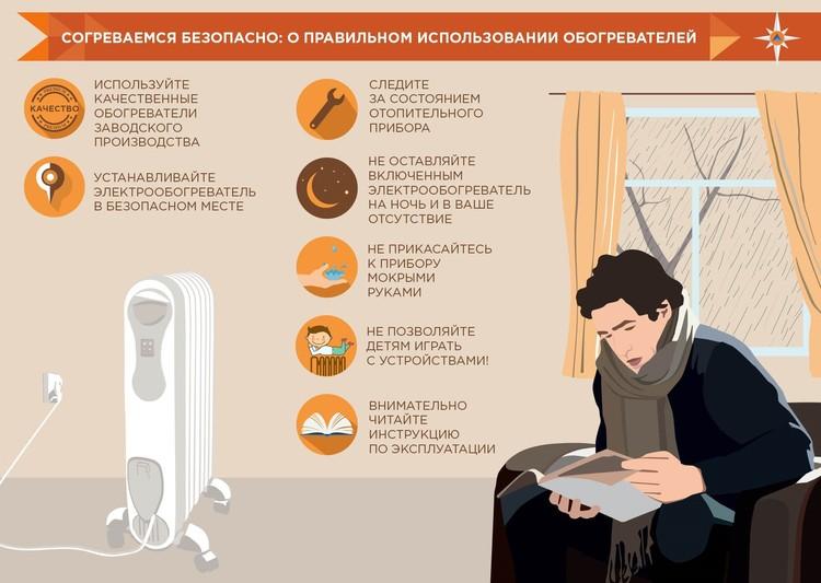 Правильное использование обогревателей