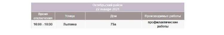Отключение света в Иркутске 22 января 2021: Октябрьский район. Фото: ИЭСК