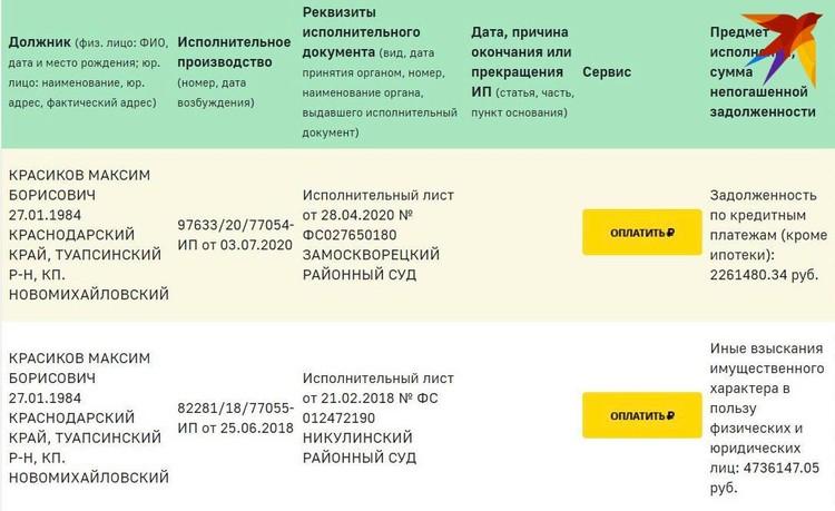 Наследник режиссера накопил долгов почти на 7 миллионов рублей.