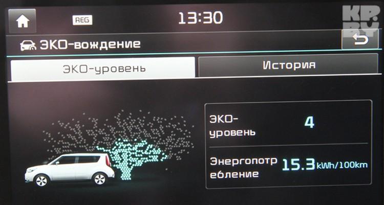 Чем аккуратнее ездит водитель, тем больше расцветает «экологическое дерево» на сенсорной панели.